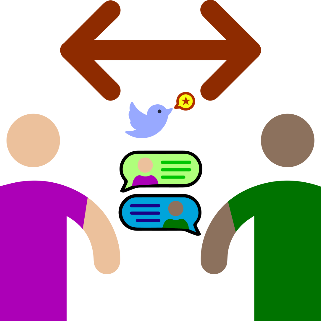 Two people with an arrow between them showing distance. There is a Twitter bird with a speech bubble between them and text bubbles showing the two people conversing on social media.